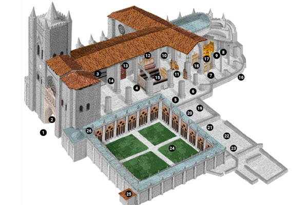 catedral de avila interior